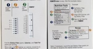 Weight Watchers Flex Points Finder Slide Calculator FlexPoints Plan Slider -NEW