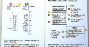 Weight Watchers Points Finder Slide Calculator Winning Points Plan Slider -NEW